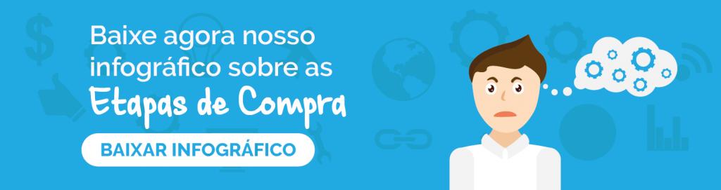 "Baixe gratuitamente o infográfico ""Etapas de Compra"""